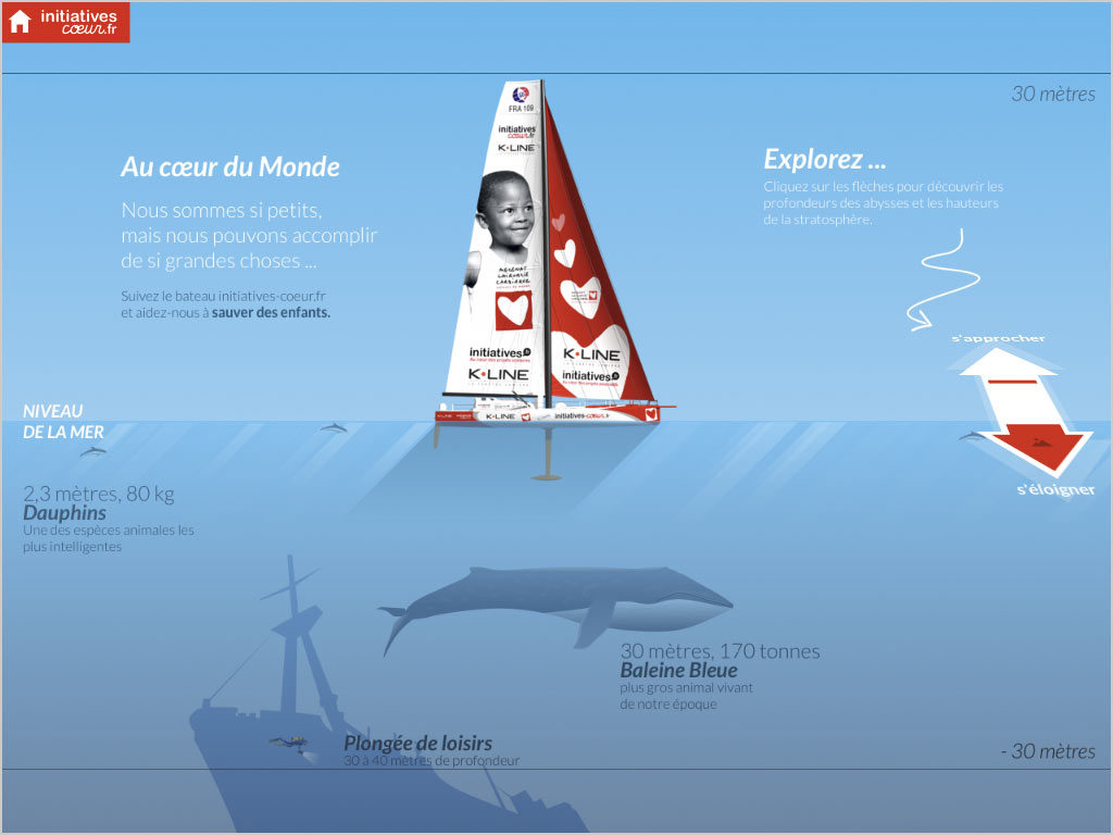 ww_initiatives-fr_html_externe_initiatives-coeur_hype_au-coeur-du-monde_001