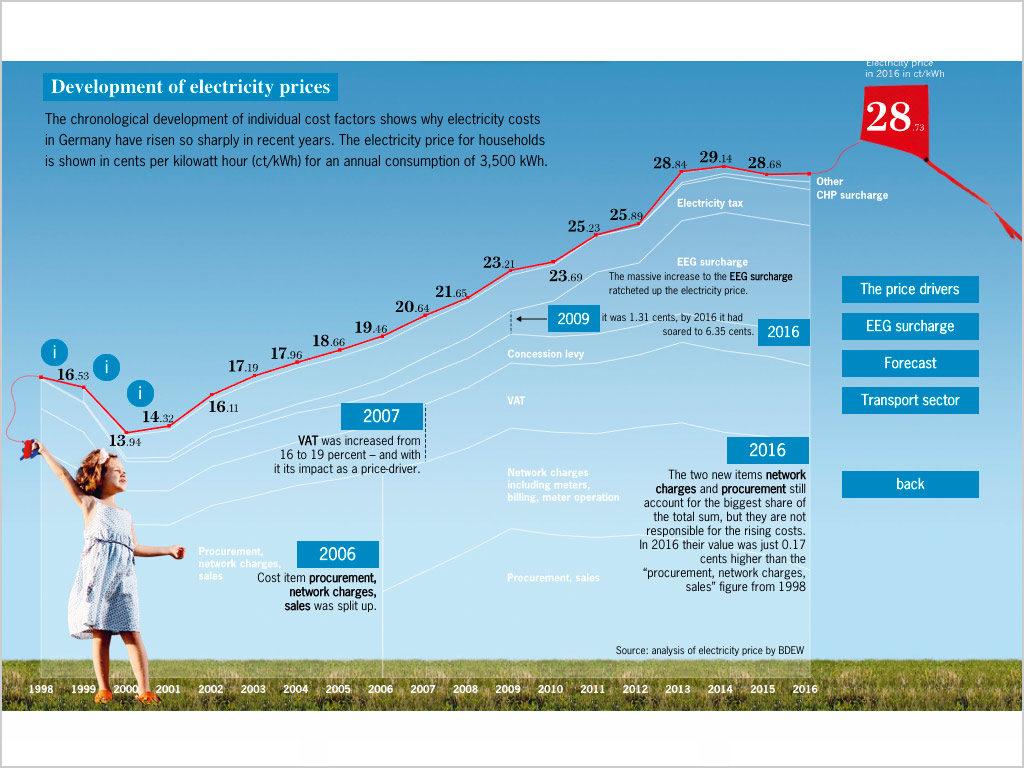 www_gaswinner_de_en_gaswinner-012017_extra-infographic_1